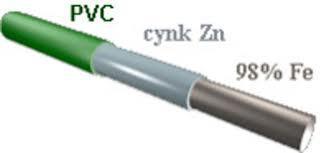Maschendrahtzaun Zn+PCV